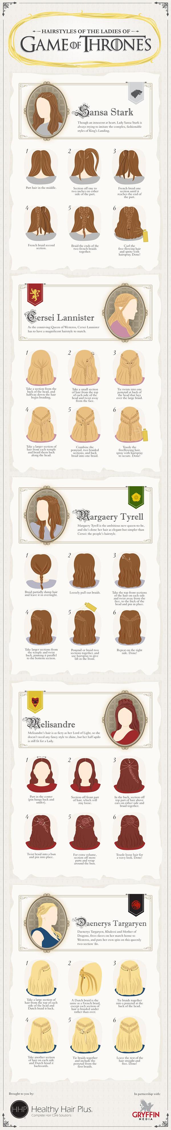 cooiffure-game-of-thrones